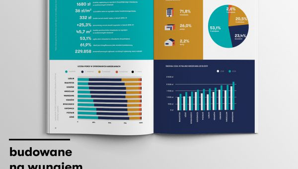 Webinar: rynek najmu – sylwetka użytkowników